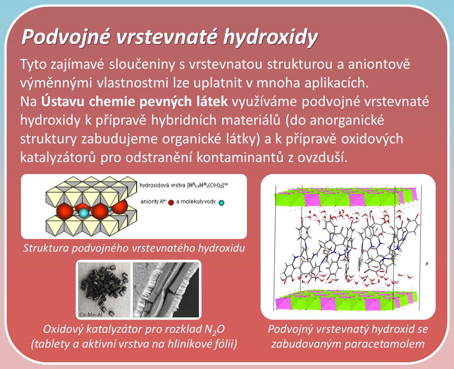 Podvojné vrstevnaté hydroxidy Tyto zajímavé sloučeniny s vrstevnatou strukturou a aniontově výměnnými vlastnostmi lze uplatnit v mnoha aplikacích.