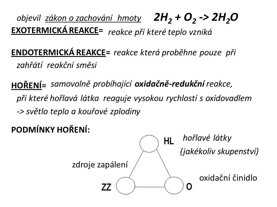 EXOTERMICKÁ REAKCE= ENDOTERMICKÁ REAKCE= HOŘENÍ= PODMÍNKY HOŘENÍ: objevil zákon o zachování hmoty 2H 2 + O 2 -> 2H 2 O reakce při které teplo vzniká reakce která proběhne pouze při zahřátí reakční směsi samovolně probíhající oxidačně-redukční reakce, při které hořlavá látka reaguje vysokou rychlostí s oxidovadlem -> světlo teplo a kouřové zplodiny hořlavé látky (jakékoliv skupenství) zdroje zapálení oxidační činidlo