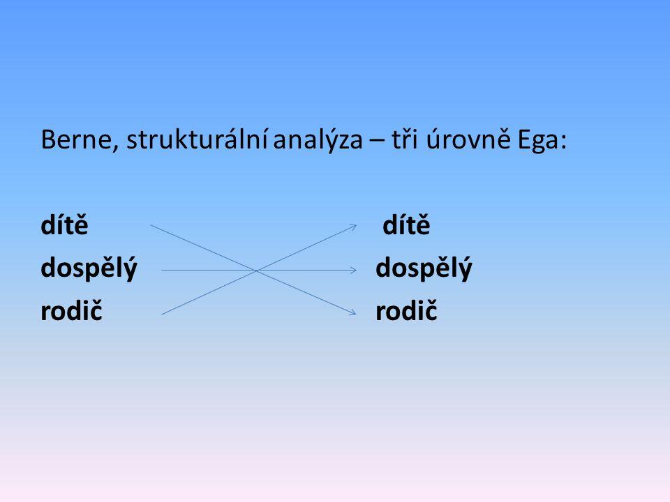 Berne, strukturální analýza – tři úrovně Ega: dítě dospělý rodič
