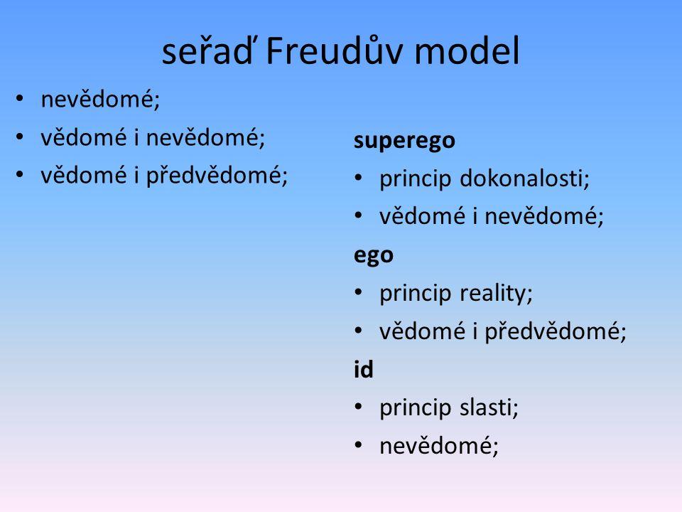 seřaď Freudův model nevědomé; vědomé i nevědomé; vědomé i předvědomé; superego princip dokonalosti; vědomé i nevědomé; ego princip reality; vědomé i p
