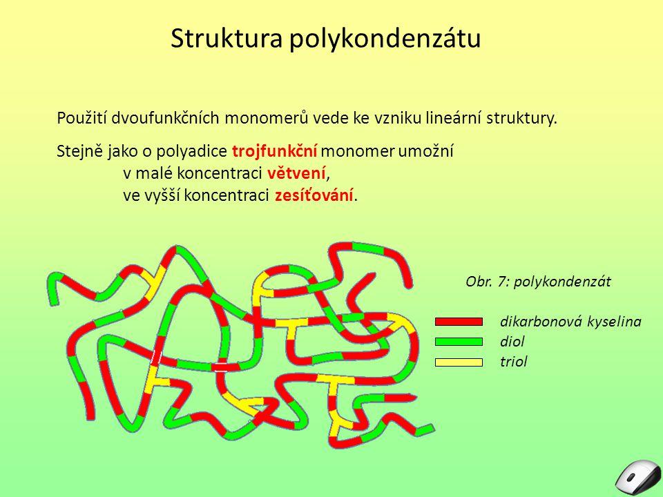 Struktura polykondenzátu Použití dvoufunkčních monomerů vede ke vzniku lineární struktury.