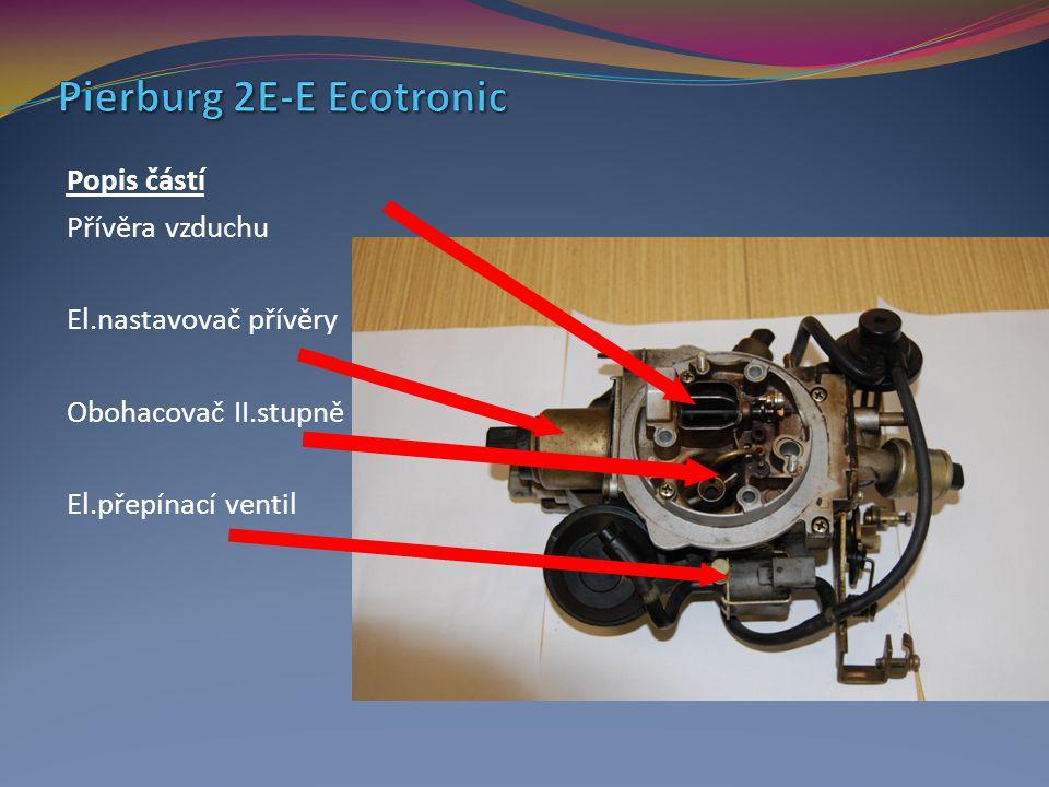Popis částí Přívěra vzduchu El.nastavovač přívěry Obohacovač II.stupně El.přepínací ventil