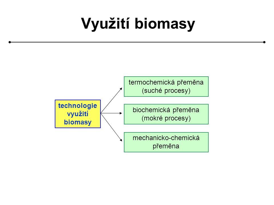 Využití biomasy technologie využití biomasy termochemická přeměna (suché procesy) biochemická přeměna (mokré procesy) mechanicko-chemická přeměna
