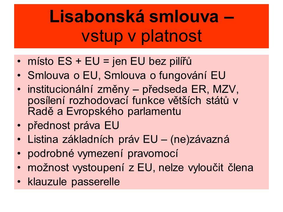 Lisabonská smlouva – vstup v platnost místo ES + EU = jen EU bez pilířů Smlouva o EU, Smlouva o fungování EU institucionální změny – předseda ER, MZV,