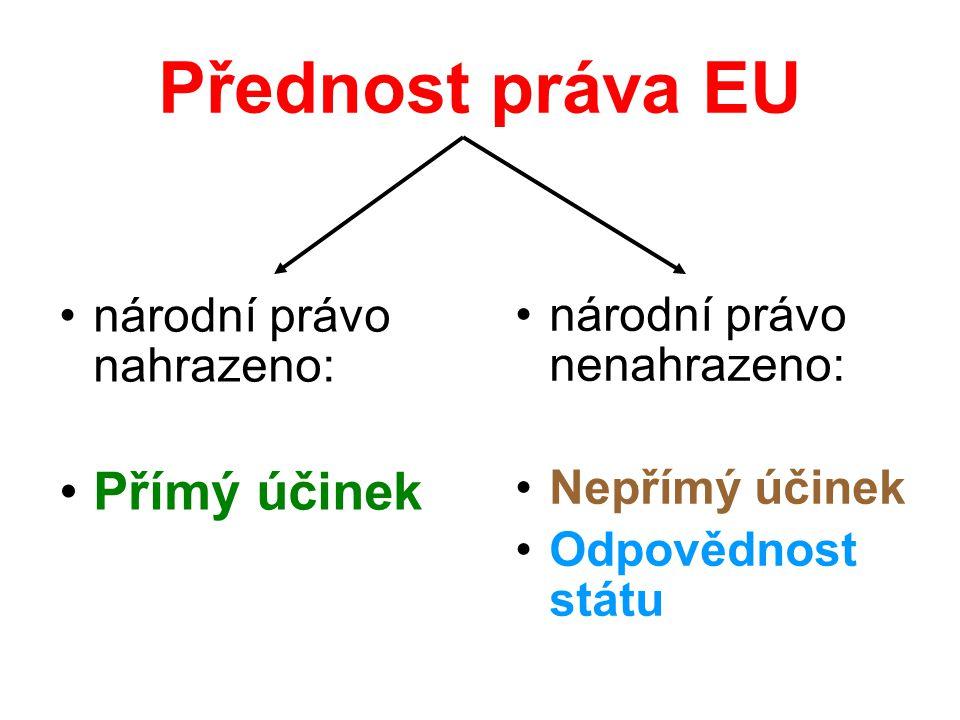 Přednost práva EU založena judikaturou ESD důvod: právo EU = autonomní právní řád zavazující členské státy a jednotlivce ustanovení národního práva je nebo není nahrazeno právem EU je-li nahrazeno ustanovením práva EU: zůstává v platnosti, ale nemůže být aplikováno (aplikační přednost práva EU) přednost práva EU jako absolutní .