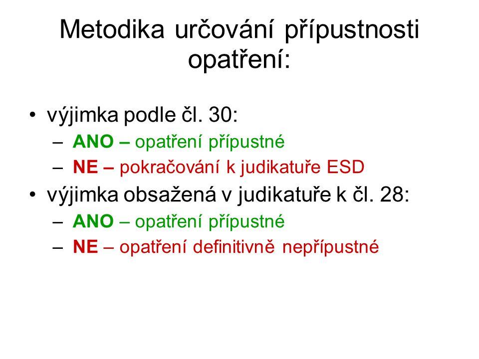 Metodika určování přípustnosti opatření: výjimka podle čl. 30: – ANO – opatření přípustné – NE – pokračování k judikatuře ESD výjimka obsažená v judik