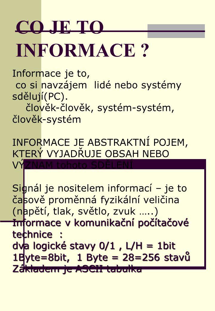 CO JE TO INFORMACE ? Informace je to, co si navzájem lidé nebo systémy sdělují(PC). člověk-člověk, systém-systém, člověk-systém INFORMACE JE ABSTRAKTN