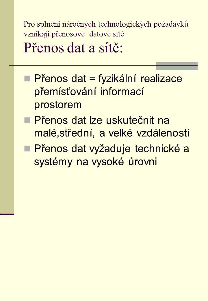 Pro splnění náročných technologických požadavků vznikají přenosové datové sítě Přenos dat a sítě: Přenos dat = fyzikální realizace přemísťování inform