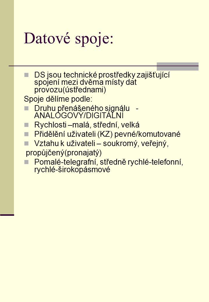 Datové spoje: DS jsou technické prostředky zajišťující spojení mezi dvěma místy dat provozu(ústřednami) Spoje dělíme podle: Druhu přenášeného signálu