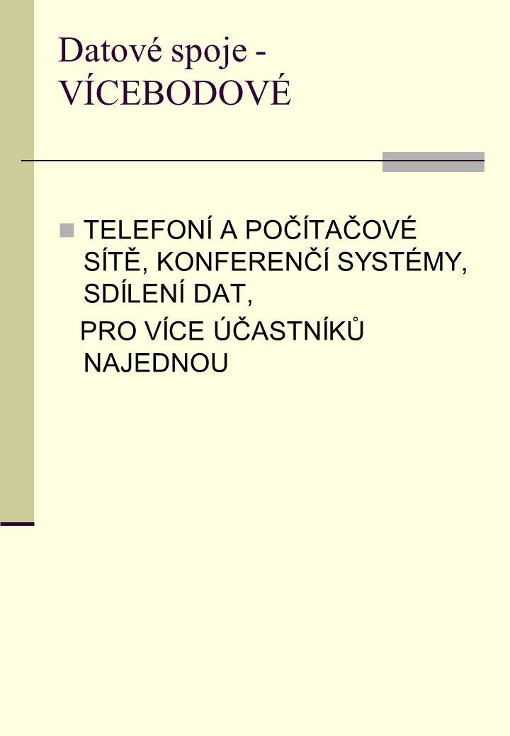 Datové spoje - VÍCEBODOVÉ TELEFONÍ A POČÍTAČOVÉ SÍTĚ, KONFERENČÍ SYSTÉMY, SDÍLENÍ DAT, PRO VÍCE ÚČASTNÍKŮ NAJEDNOU