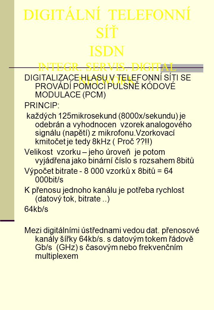 DIGITÁLNÍ TELEFONNÍ SÍŤ ISDN INTEGR. SERVIS. DIGITAL NETWORK DIGITALIZACE HLASU V TELEFONNÍ SÍTI SE PROVÁDÍ POMOCÍ PULSNĚ KÓDOVÉ MODULACE (PCM) PRINCI