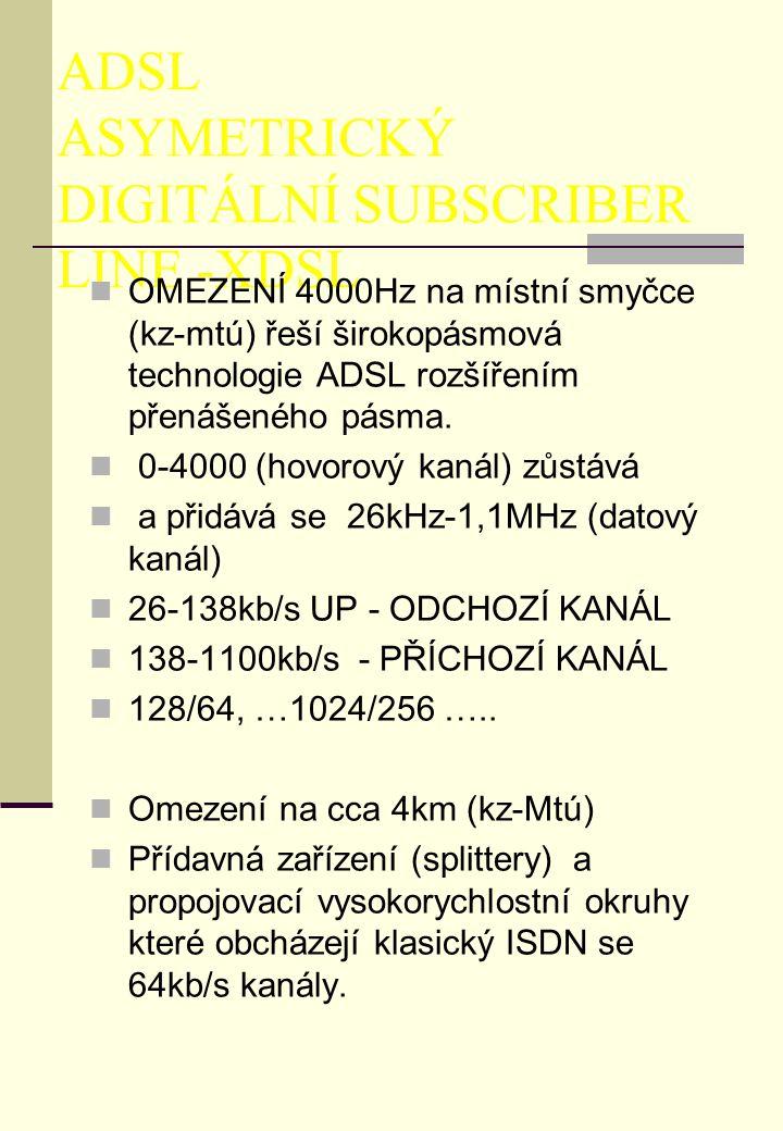 ADSL ASYMETRICKÝ DIGITÁLNÍ SUBSCRIBER LINE -XDSL OMEZENÍ 4000Hz na místní smyčce (kz-mtú) řeší širokopásmová technologie ADSL rozšířením přenášeného p