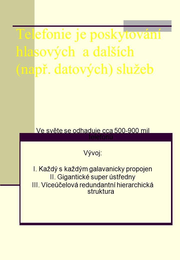 DIGITÁLNÍ TELEFONNÍ SÍŤ ISDN INTEGR.SERVIS.