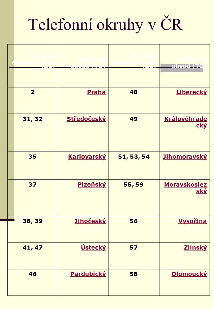 Telefonní okruhy v ČR Národní směrové číslo (TC) Telefonní obvod (TO) Národní směrové číslo (TC) Telefonní obvod (TO) 2Praha48Liberecký 31, 32Středoče