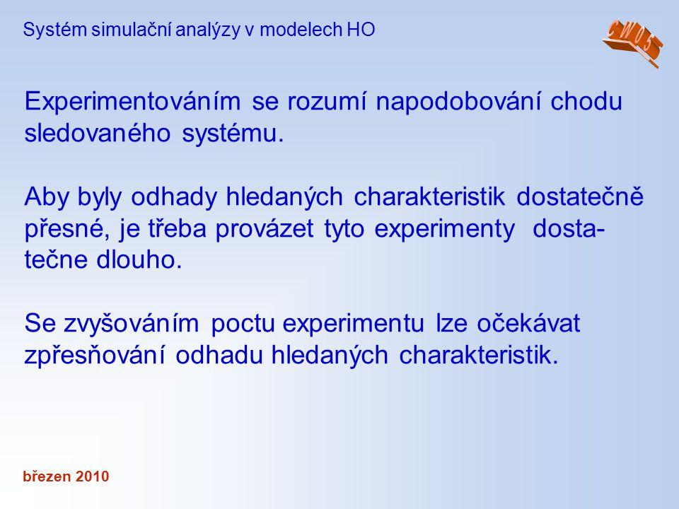 březen 2010 Systém simulační analýzy v modelech HO Experimentováním se rozumí napodobování chodu sledovaného systému. Aby byly odhady hledaných charak