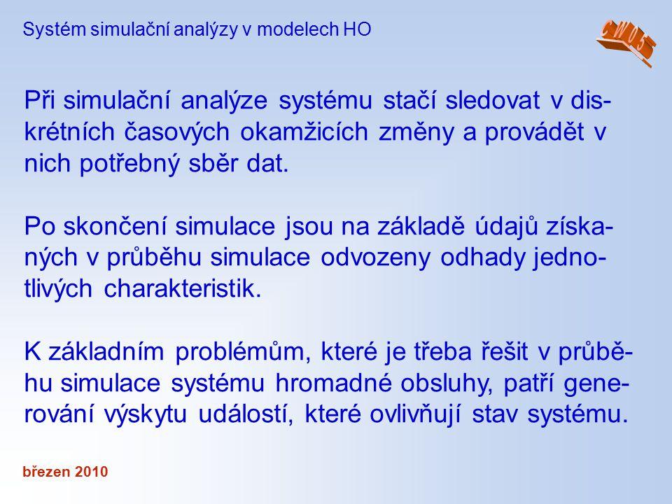 březen 2010 Systém simulační analýzy v modelech HO Při simulační analýze systému stačí sledovat v dis- krétních časových okamžicích změny a provádět v
