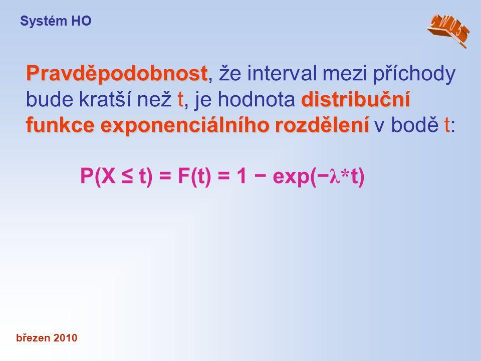 březen 2010 Pravděpodobnost distribuční funkce exponenciálního rozdělení Pravděpodobnost, že interval mezi příchody bude kratší než t, je hodnota dist