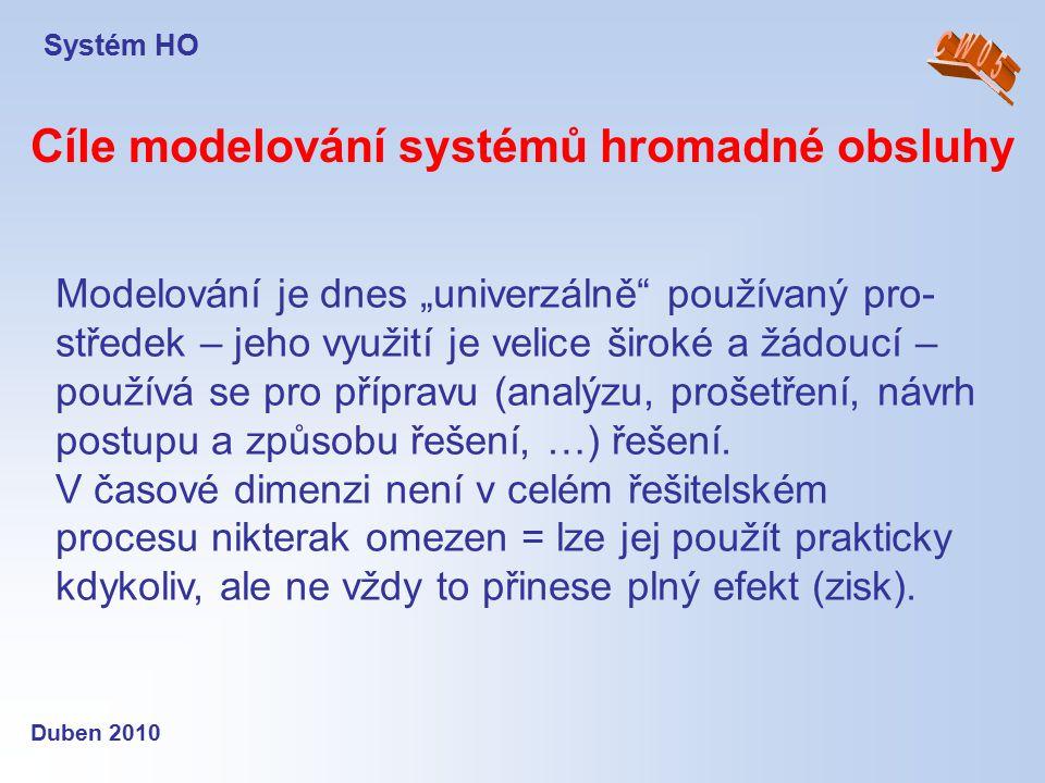 """Duben 2010 Modelování je dnes """"univerzálně"""" používaný pro- středek – jeho využití je velice široké a žádoucí – používá se pro přípravu (analýzu, proše"""