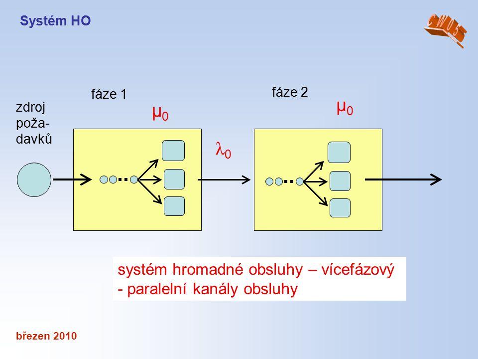 březen 2010 Systém HO systém hromadné obsluhy – vícefázový - paralelní kanály obsluhy fáze 2 zdroj poža- davků fáze 1 μ0μ0 μ0μ0 λ0λ0