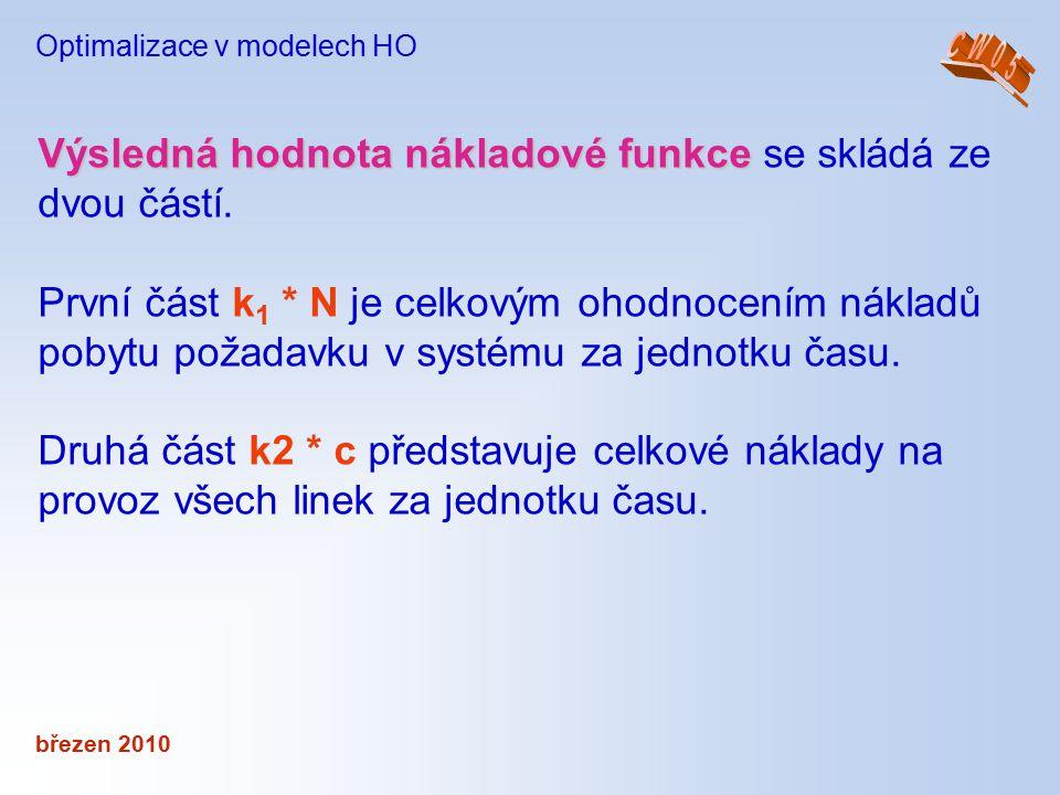 březen 2010 Optimalizace v modelech HO Výsledná hodnota nákladové funkce Výsledná hodnota nákladové funkce se skládá ze dvou částí. První část k 1 * N