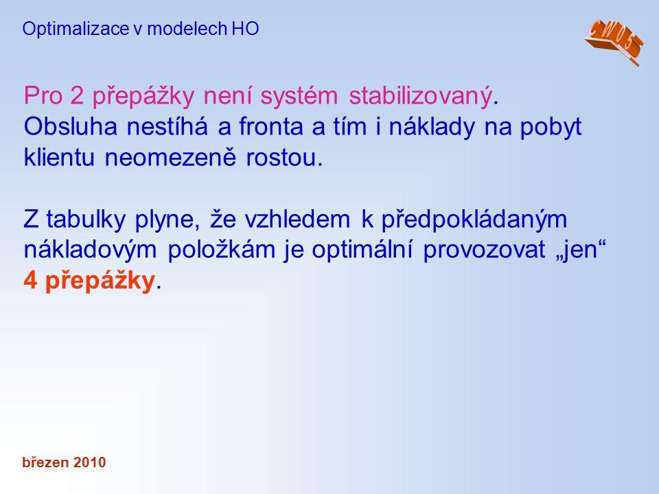 březen 2010 Optimalizace v modelech HO Pro 2 přepážky není systém stabilizovaný. Obsluha nestíhá a fronta a tím i náklady na pobyt klientu neomezeně r