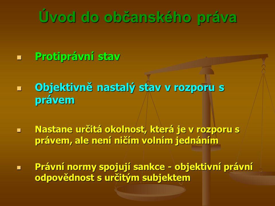 Úvod do občanského práva Protiprávní stav Protiprávní stav Objektivně nastalý stav v rozporu s právem Objektivně nastalý stav v rozporu s právem Nastane určitá okolnost, která je v rozporu s právem, ale není ničím volním jednáním Nastane určitá okolnost, která je v rozporu s právem, ale není ničím volním jednáním Právní normy spojují sankce - objektivní právní odpovědnost s určitým subjektem Právní normy spojují sankce - objektivní právní odpovědnost s určitým subjektem