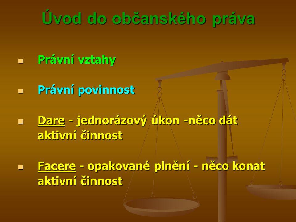 Úvod do občanského práva Právní vztahy Právní vztahy Právní povinnost Právní povinnost Dare - jednorázový úkon -něco dát Dare - jednorázový úkon -něco dát aktivní činnost Facere - opakované plnění - něco konat Facere - opakované plnění - něco konat aktivní činnost