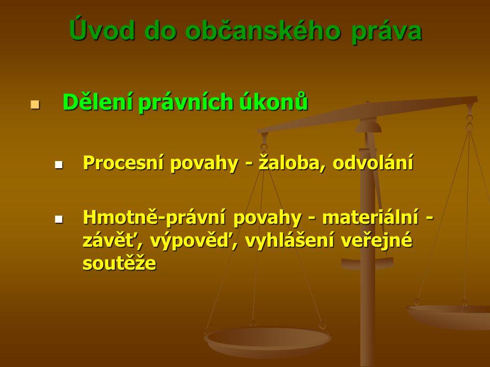 Úvod do občanského práva Dělení právních úkonů Dělení právních úkonů Procesní povahy - žaloba, odvolání Procesní povahy - žaloba, odvolání Hmotně-právní povahy - materiální - závěť, výpověď, vyhlášení veřejné soutěže Hmotně-právní povahy - materiální - závěť, výpověď, vyhlášení veřejné soutěže