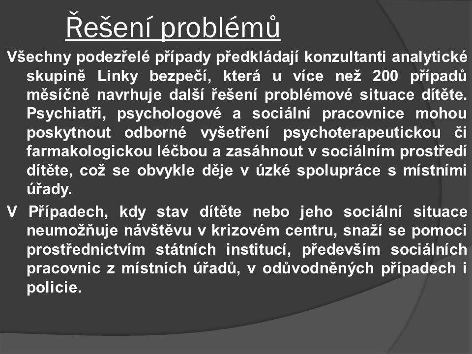 Zdroje  http://www.linkabezpeci.cz/ http://www.linkabezpeci.cz/  http://www.elpida.cz/ http://www.elpida.cz/  http://www.help.cira.cz/ http://www.help.cira.cz/  http://www.charitaopava.cz/ http://www.charitaopava.cz/  Pöthe, Petr.