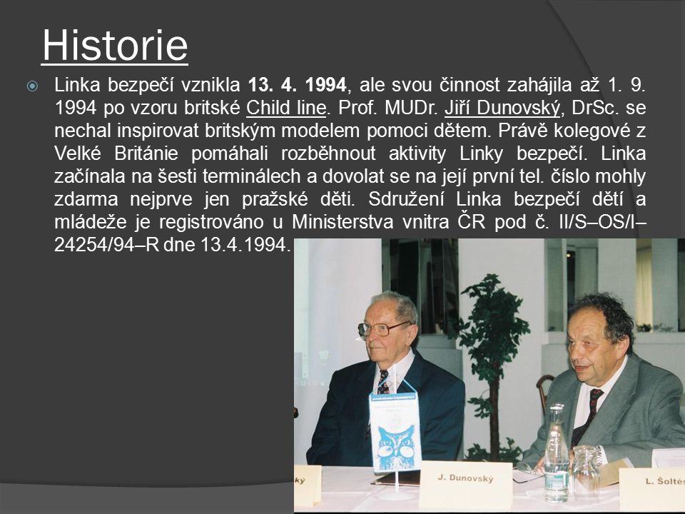 Historie  Linka bezpečí vznikla 13.4. 1994, ale svou činnost zahájila až 1.
