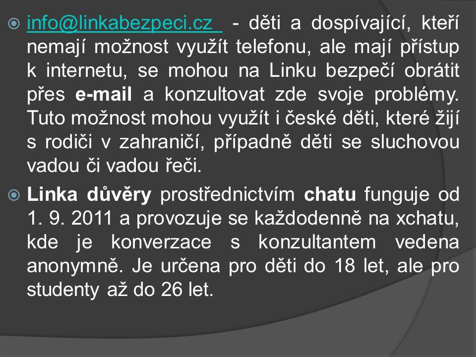  info@linkabezpeci.cz - děti a dospívající, kteří nemají možnost využít telefonu, ale mají přístup k internetu, se mohou na Linku bezpečí obrátit přes e-mail a konzultovat zde svoje problémy.