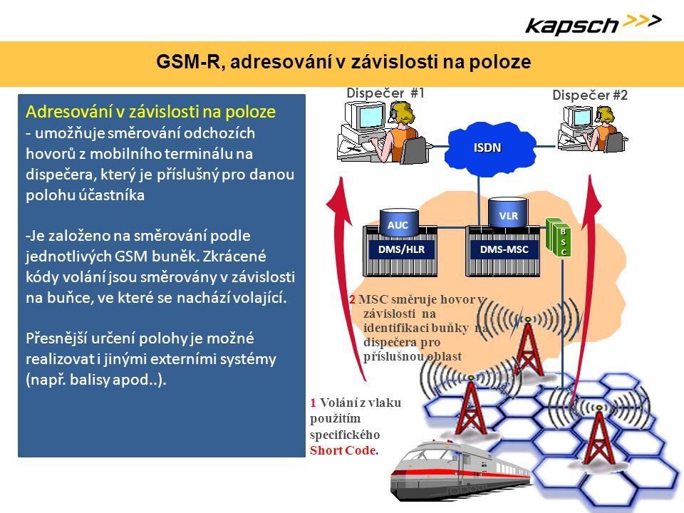 GSM-R, adresování v závislosti na poloze Adresování v závislosti na poloze - umožňuje směrování odchozích hovorů z mobilního terminálu na dispečera, k