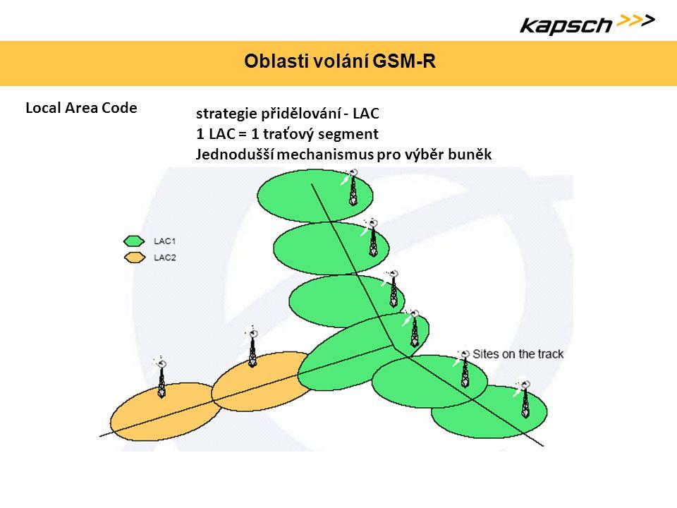 Oblasti volání GSM-R Local Area Code strategie přidělování - LAC 1 LAC = 1 traťový segment Jednodušší mechanismus pro výběr buněk
