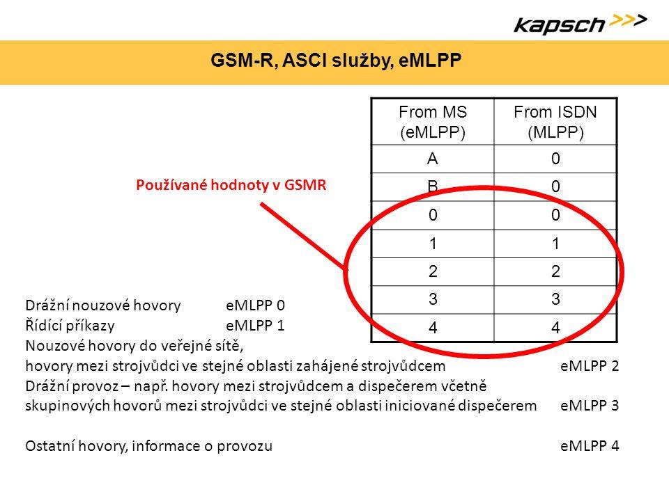 GSM-R, ASCI služby, eMLPP From MS (eMLPP) From ISDN (MLPP) A0 B0 00 11 22 33 44 Používané hodnoty v GSMR Drážní nouzové hovory eMLPP 0 Řídící příkazy
