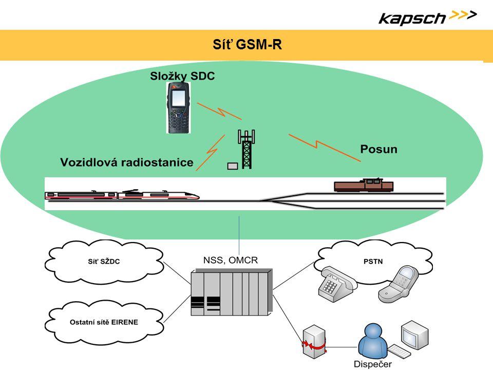 Síť GSM-R
