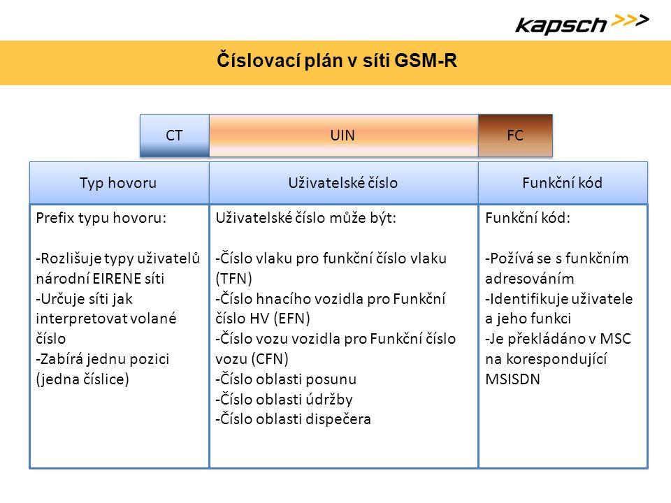 Číslovací plán v síti GSM-R Typ hovoru Uživatelské číslo Funkční kód Prefix typu hovoru: -Rozlišuje typy uživatelů národní EIRENE síti -Určuje síti ja