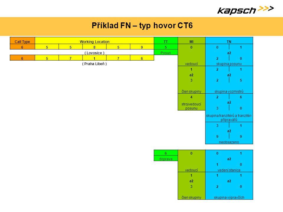 Příklad FN – typ hovor CT6 Call TypeWorking LocationTTMITN 6558595001 ( Lovosice )Posun vedoucí až 65717620 ( Praha Libeň )skupina posunu 121 až 325 č