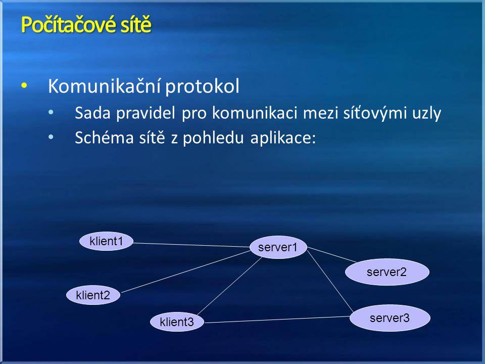 Komunikační protokol Sada pravidel pro komunikaci mezi síťovými uzly Schéma sítě z pohledu aplikace: klient2 server1 klient3 klient1 server2 server3