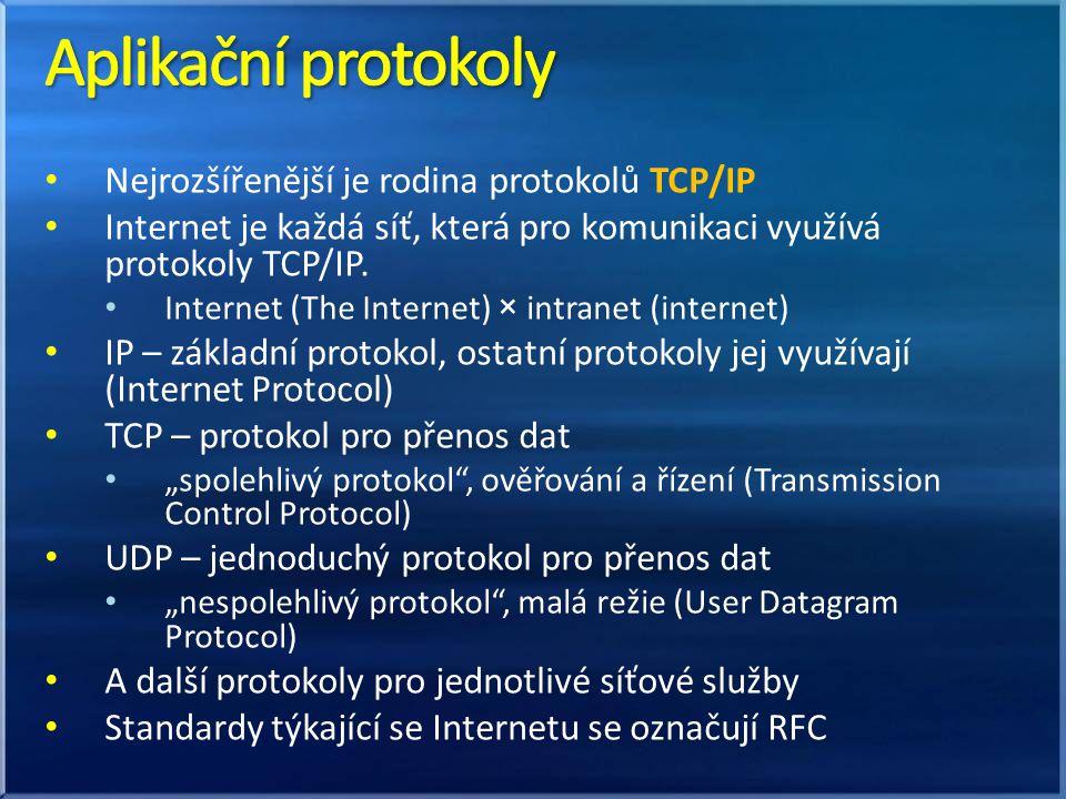 Nejrozšířenější je rodina protokolů TCP/IP Internet je každá síť, která pro komunikaci využívá protokoly TCP/IP.