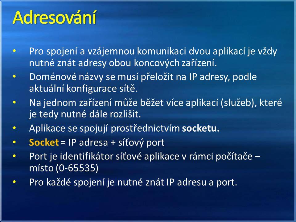 V Internetu se používá jednotný formát adresy – URL (Uniform Resource Locator) typ://uživatel:heslo@počítač:port/cesta?dotaz URL je společný formát adres pro všechny služby internetu typ – označení služby, protokol uživatel a heslo – přihlašovací údaje počítač – doménové jméno počítače (přeloží se na IP adresu) nebo IP adresa port – port, na kterém naslouchá aplikace poskytující požadovanou službu cesta – cesta k požadovanému souboru dotaz – parametry předané aplikaci, která poskytuje službu