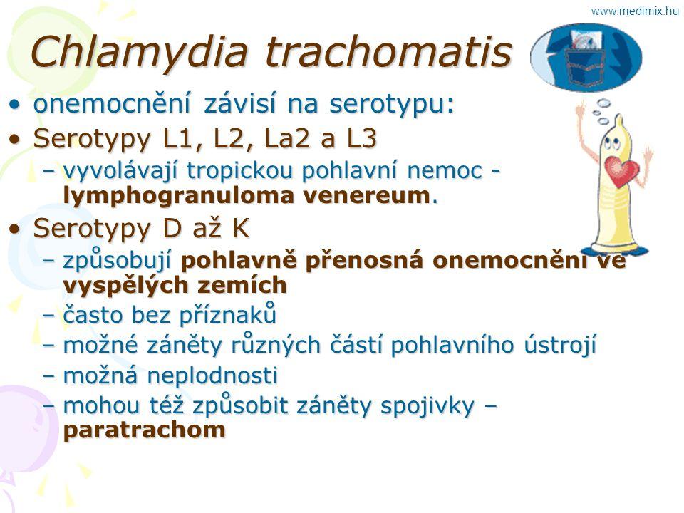 Chlamydia trachomatis onemocnění závisí na serotypu:onemocnění závisí na serotypu: Serotypy L1, L2, La2 a L3Serotypy L1, L2, La2 a L3 –vyvolávají trop