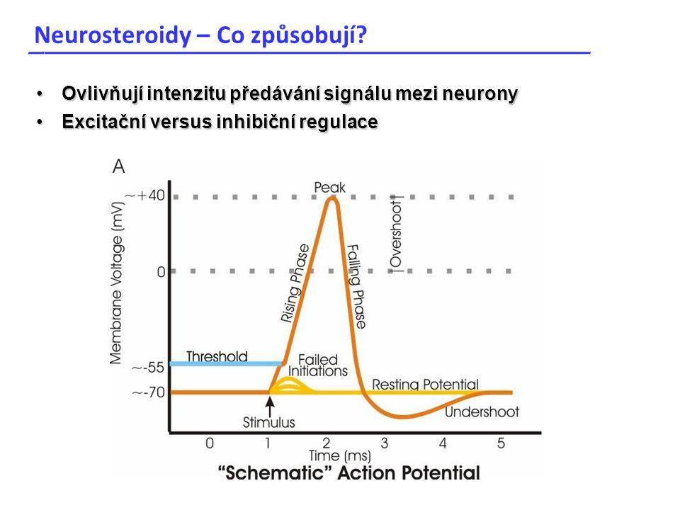 Neurosteroidy – Co způsobují? _____________________________________ Ovlivňují intenzitu předávání signálu mezi neuronyOvlivňují intenzitu předávání si