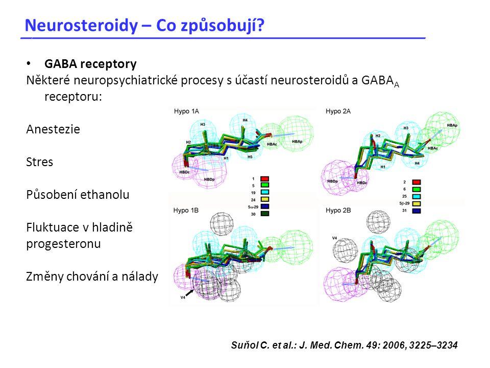 Neurosteroidy – Co způsobují? _____________________________________ GABA receptory Některé neuropsychiatrické procesy s účastí neurosteroidů a GABA A