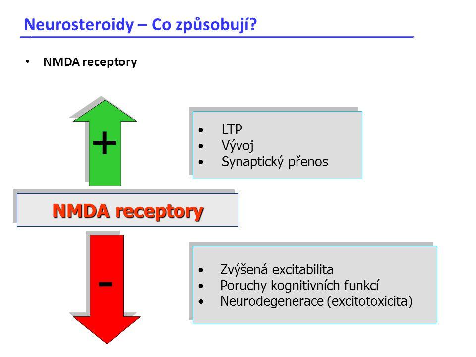 Neurosteroidy – Co způsobují? _____________________________________ NMDA receptory LTP Vývoj Synaptický přenos LTP Vývoj Synaptický přenos NMDA recept