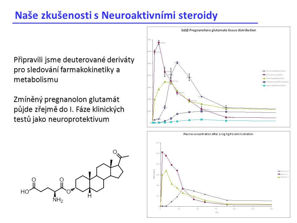 Naše zkušenosti s Neuroaktivními steroidy _____________________________________ Připravili jsme deuterované deriváty pro sledování farmakokinetiky a m
