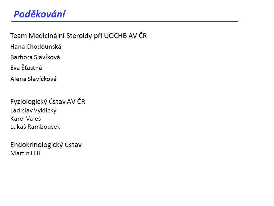 Poděkování _____________________________________ Team Medicinální Steroidy při UOCHB AV ČR Hana Chodounská Barbora Slavíková Eva Šťastná Alena Slavíčk