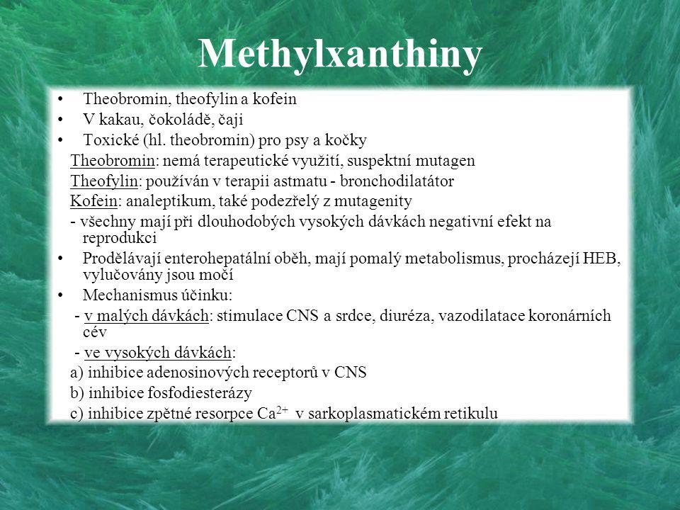 Methylxanthiny Theobromin, theofylin a kofein V kakau, čokoládě, čaji Toxické (hl. theobromin) pro psy a kočky Theobromin: nemá terapeutické využití,