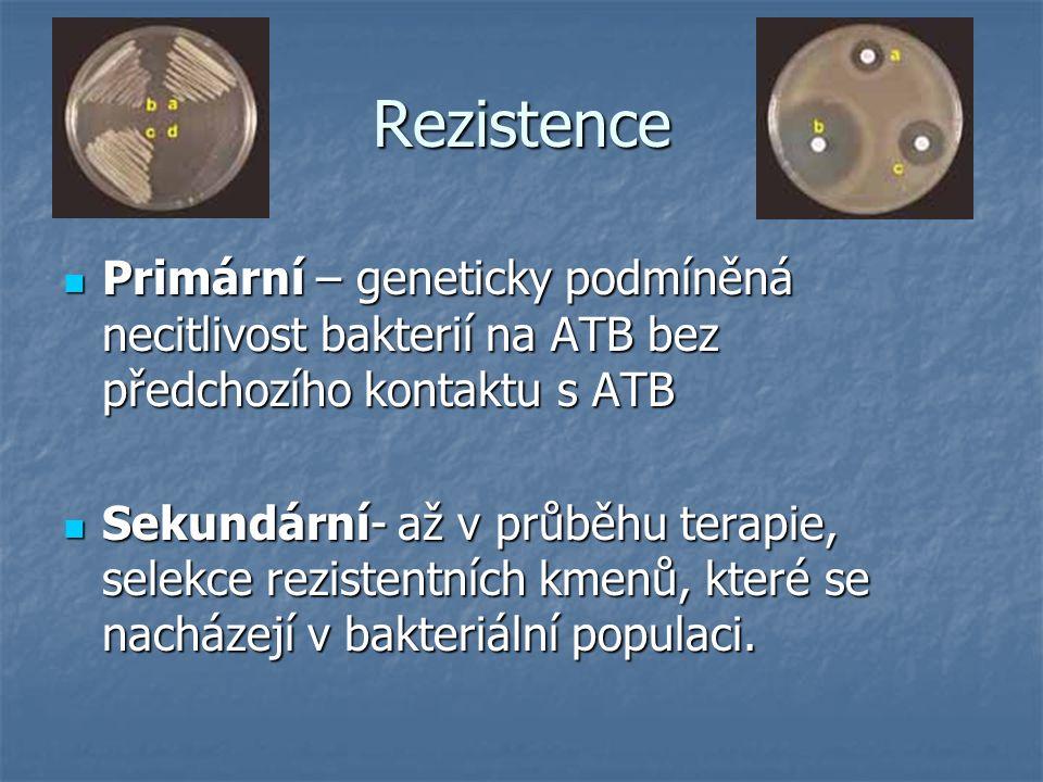 Rezistence Primární – geneticky podmíněná necitlivost bakterií na ATB bez předchozího kontaktu s ATB Primární – geneticky podmíněná necitlivost bakter