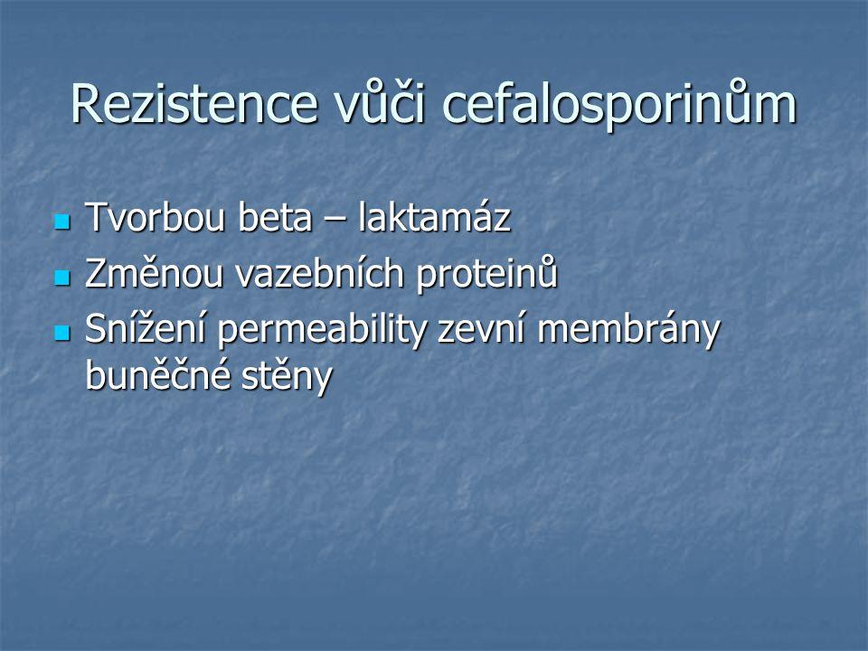 Rezistence vůči cefalosporinům Tvorbou beta – laktamáz Tvorbou beta – laktamáz Změnou vazebních proteinů Změnou vazebních proteinů Snížení permeabilit