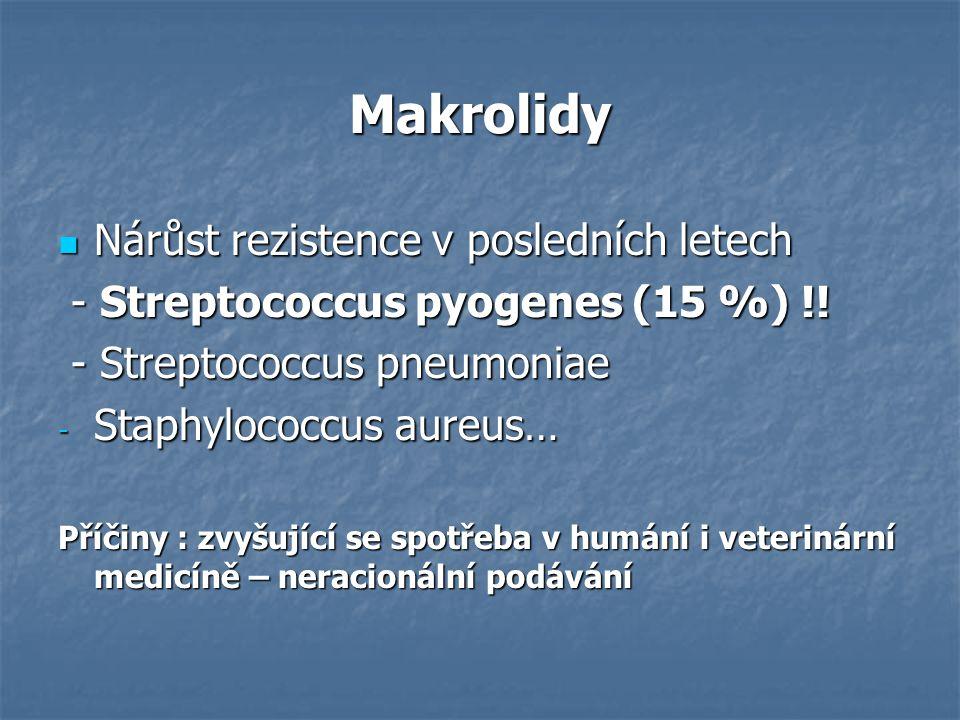Makrolidy Nárůst rezistence v posledních letech Nárůst rezistence v posledních letech - Streptococcus pyogenes (15 %) !! - Streptococcus pyogenes (15